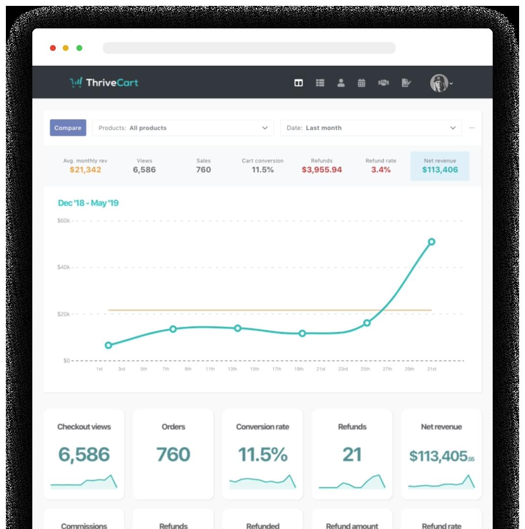 ThriveCart  screenshot 0