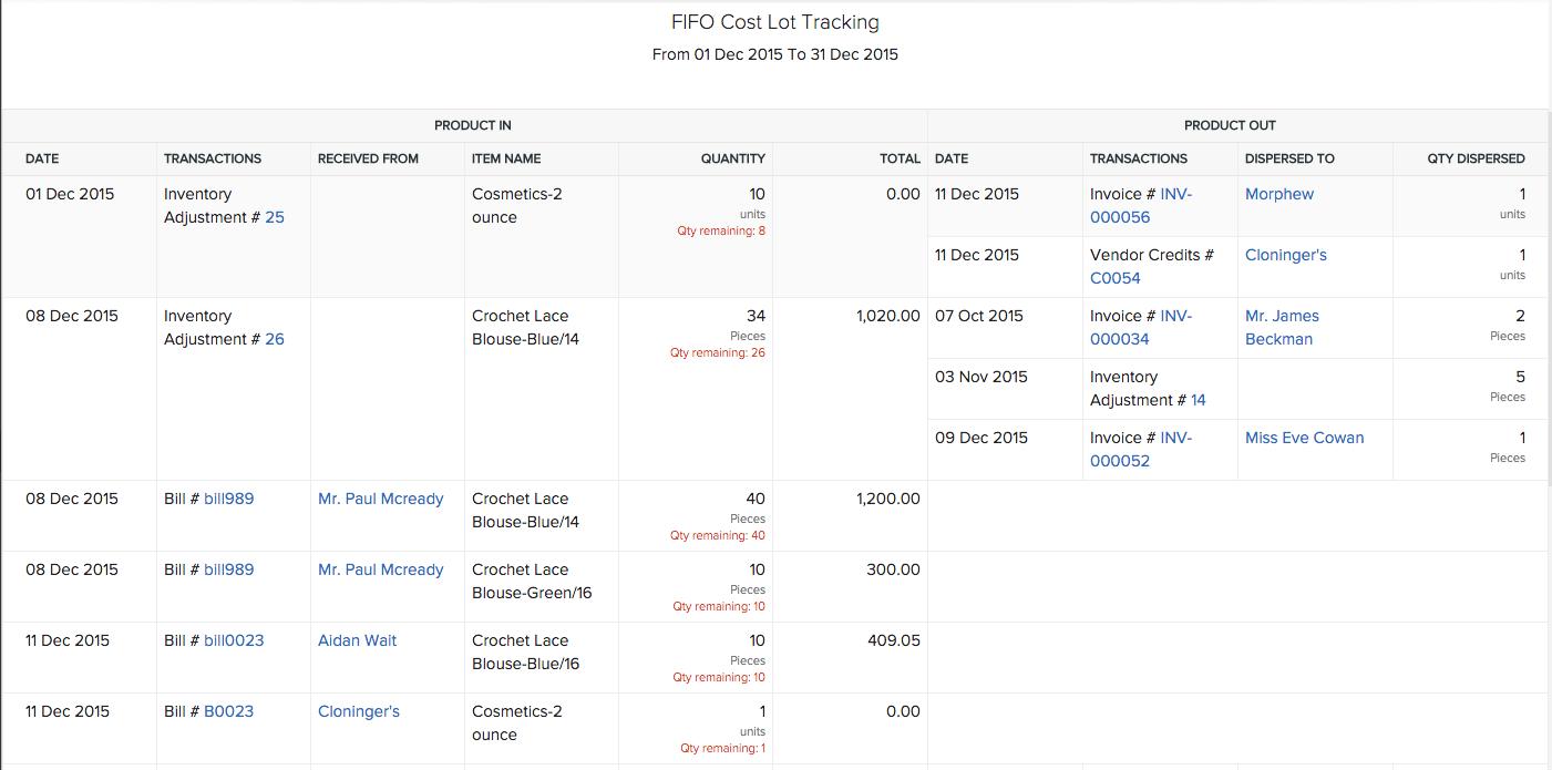 Zoho Inventory screenshot 2