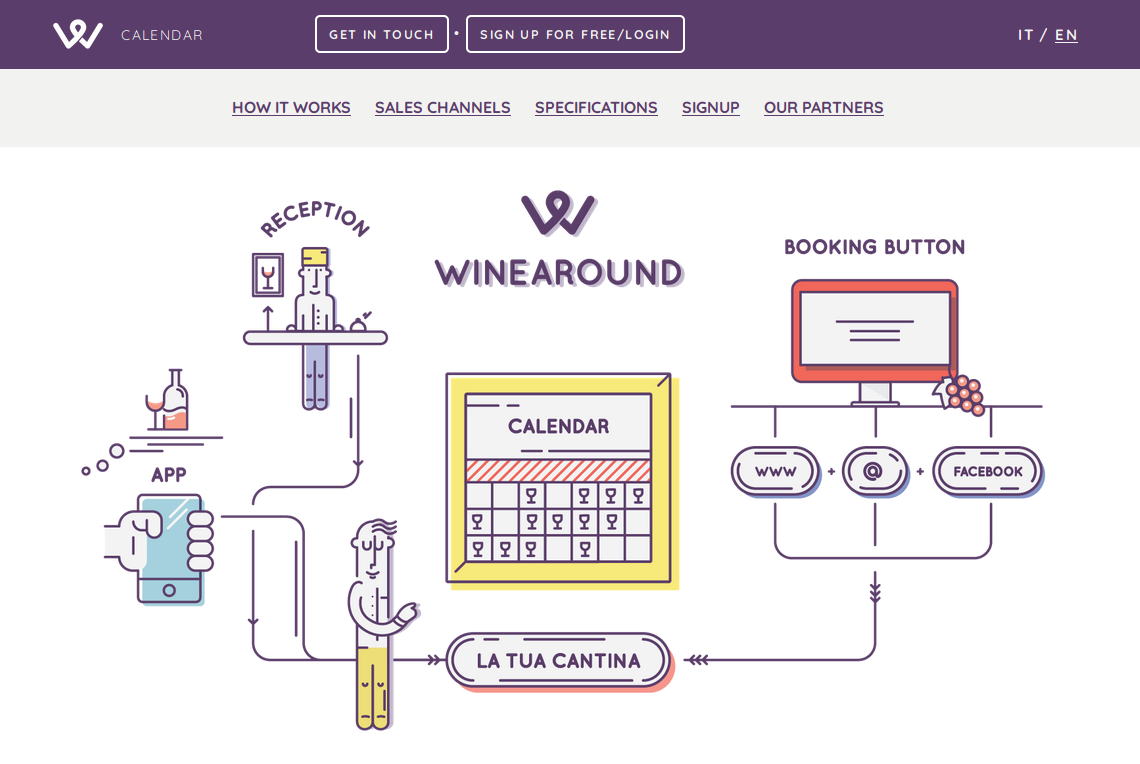 WineAround SRL screenshot 0