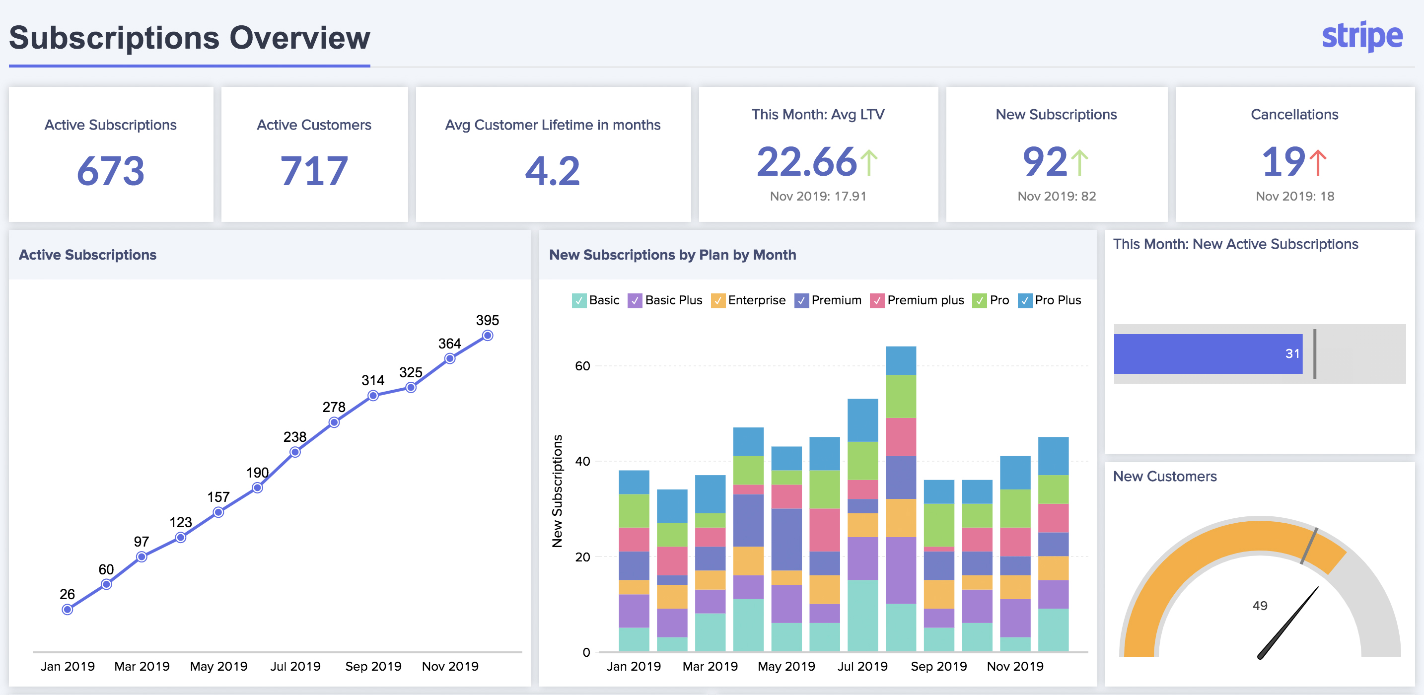 Zoho Analytics screenshot 2