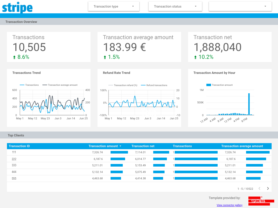 Supermetrics screenshot 0